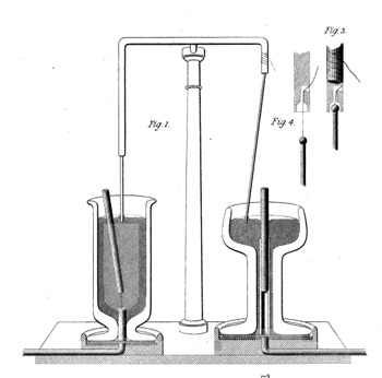 first electric motor invented by michael faraday. Exellent Motor Ampreu0027s Astonishment In Front Of A Faraday Discovery For First Electric Motor Invented By Michael